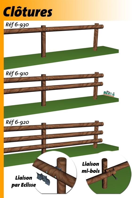 cl ture bois poteau 12cm 2m50 3 lisses 12cm 3m menuiserie bertin. Black Bedroom Furniture Sets. Home Design Ideas